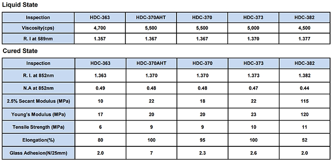 HDC SPEC TABLE.png