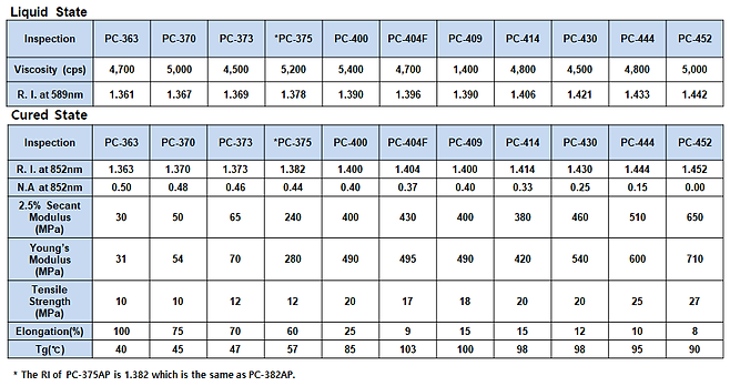 SPEC TABLE_PC 20190208.png