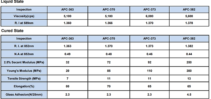 APC SPEC TABLE.png