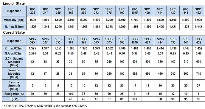 SPEC TABLE_SPC 20190208.png