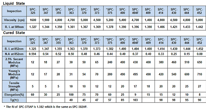 SPEC TABLE_SPC 20190208.png