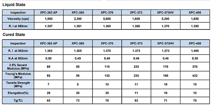 XPC SPEC TABLE (2).png