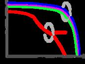 IVカーブ特性測定