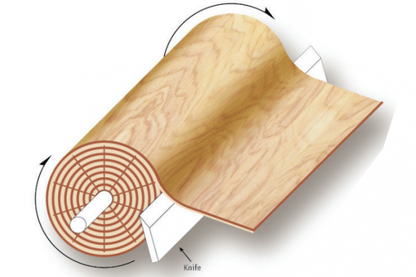 All you need to know about decorative veneer cuts and veneer matching
