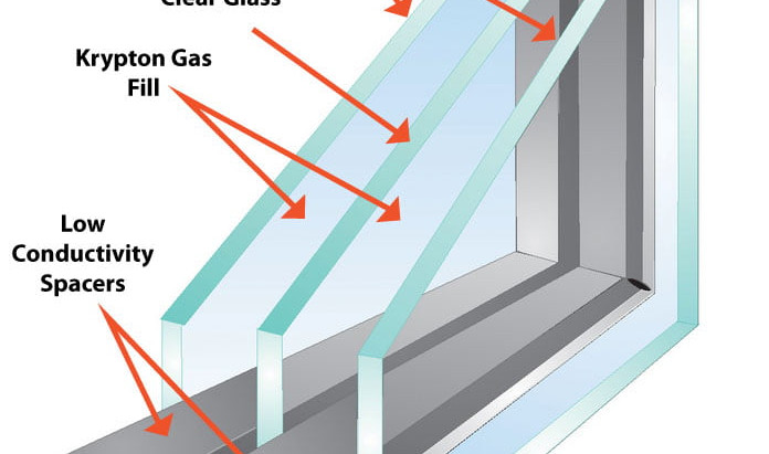 Why Soundproof Window Is Not A Perfect Solution
