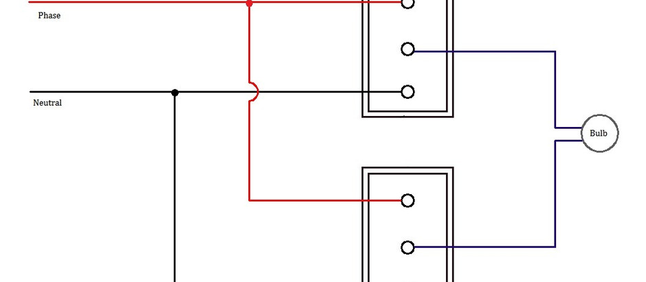 Need of Two Way Switches at Home & Where to Install Them