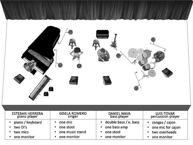 Stage Plot (Grandpa's Paradox).jpg