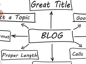 How to Start a Blog - 8 Tips for Small Businesses That Blog