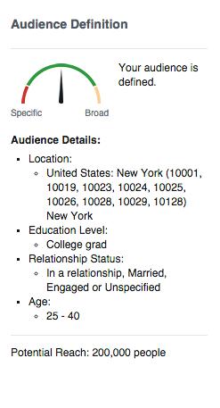 Facebook Ads demographcis