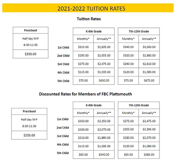 2021 Financial Info.PNG