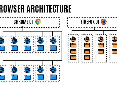 5 Cosas Por Las Que Firefox Es Mejor Que Google Chrome