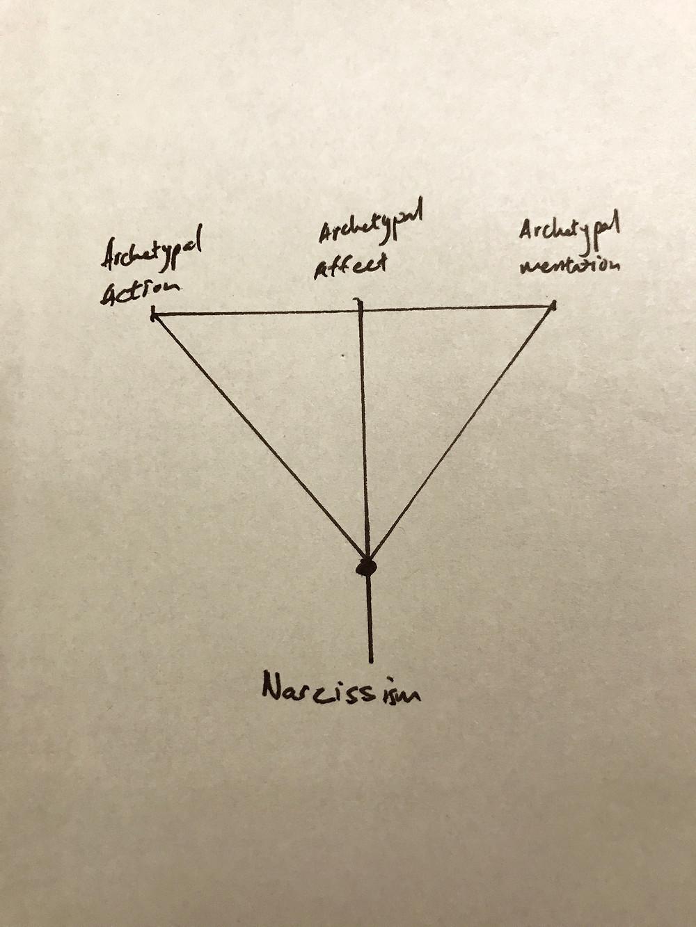 "Diagram ""Alpha Dynamics"""