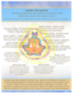 Learn the Chakra's and Auric Field .jpg