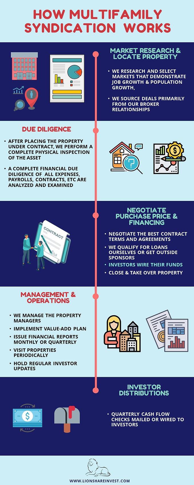 Research Market & Locate Property.jpg