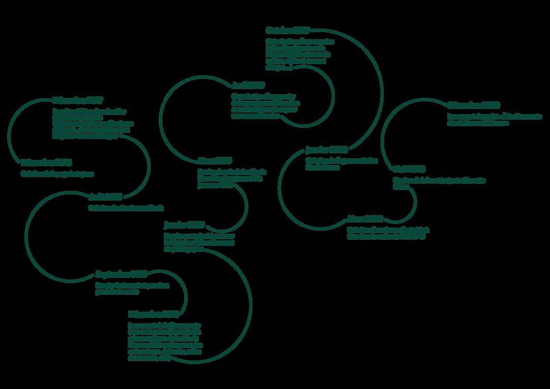 TIMELINE-SMV_Plan de travail 1 copie 6.p