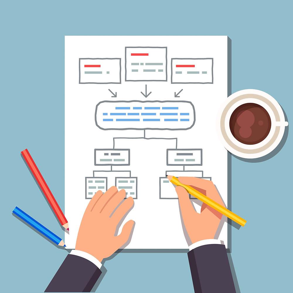 Outsource content: hướng dẫn cách làm việc hiệu quả với freelancer 1