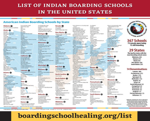 Discussion: Indian Boarding Schools