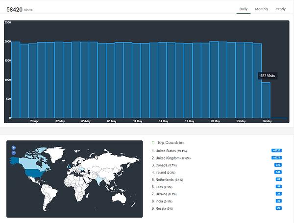 Website Stats.bmp