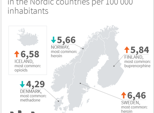 Nordic countries struggle with a severe drug overdose problem - the drugs causing deaths differ amon