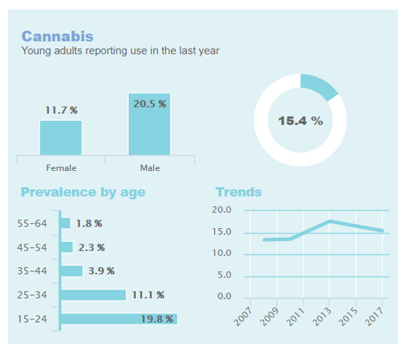 Cannabis_dk.PNG