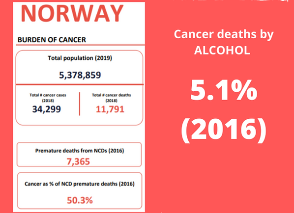 Norway_cancer.png