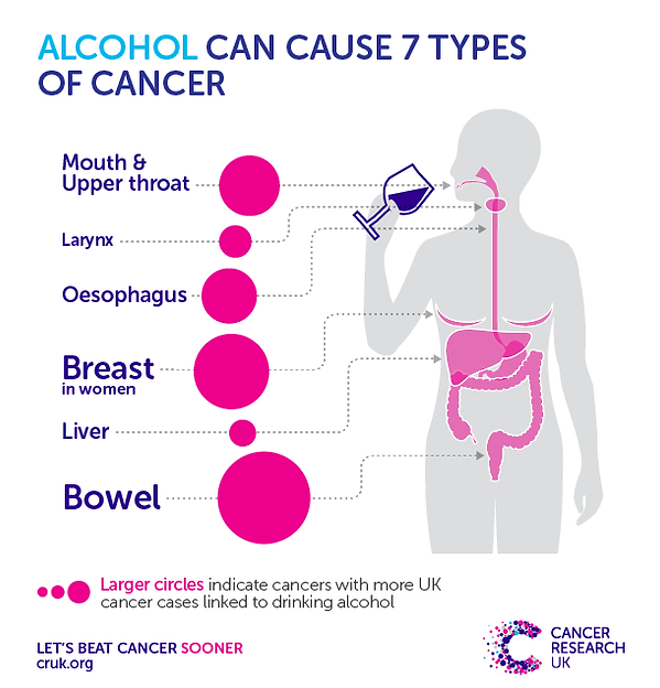 180103-Cancers-caused-by-alcohol-logo.pn