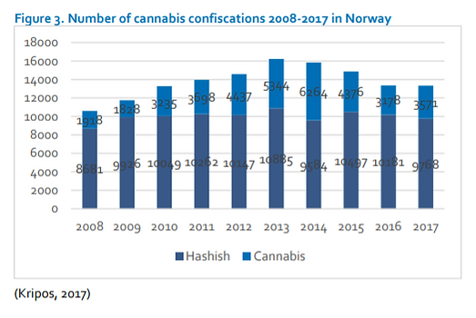 cannabis_norway.PNG