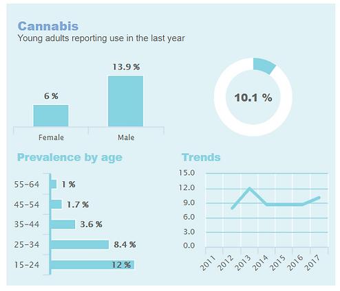 Cannabis_nov.PNG