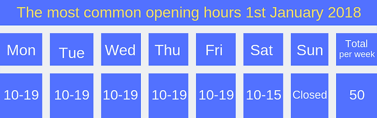 The-most-common-opening-hours-1st-Januar