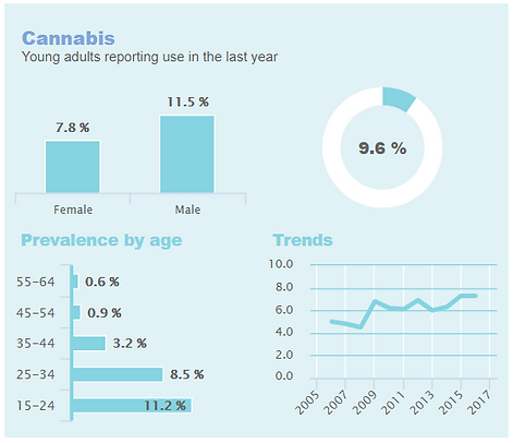 Cannabis_use.PNG