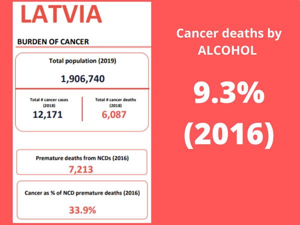 Latv_cancer.png