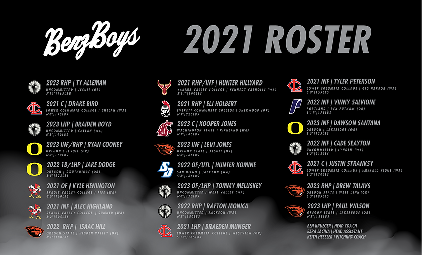 2021 Benz Boys Roster