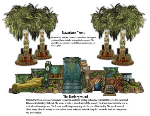 PP Scenic Design Pg4.jpg