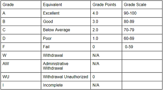 gradingscale2.png
