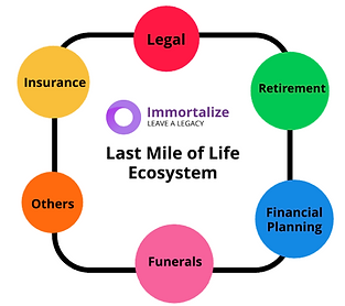 Life Mile of Life Ecosystem.png