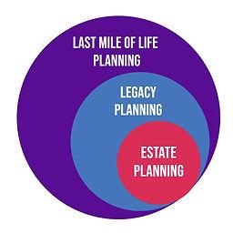 Last mile chart_Moment.jpg