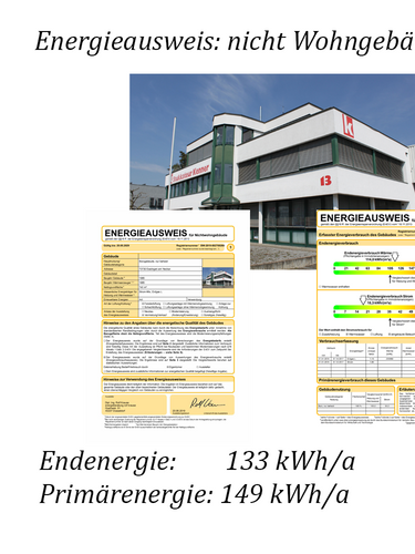 Energieausweis NWG