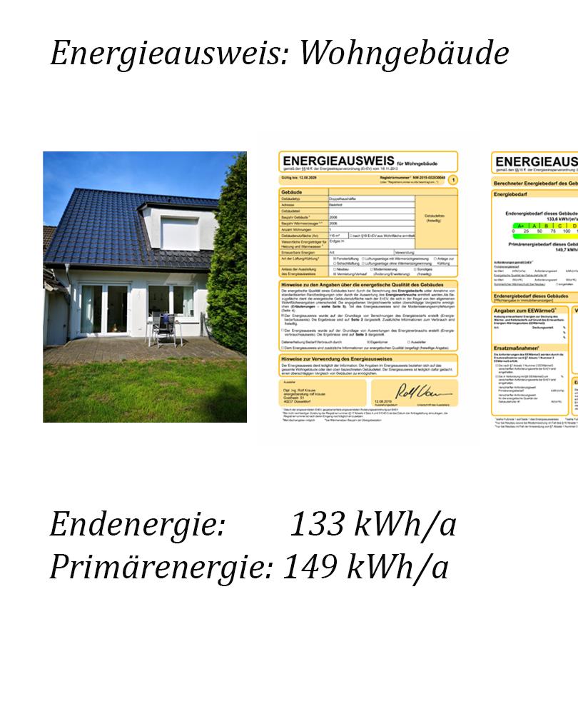 Energieausweis WG