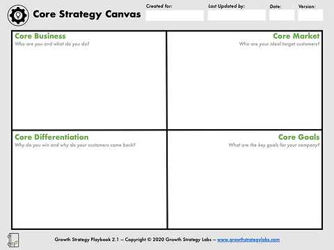 Core Strategy Canvas.png