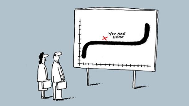 McKinsey's Power Curve (cartoon drawing)