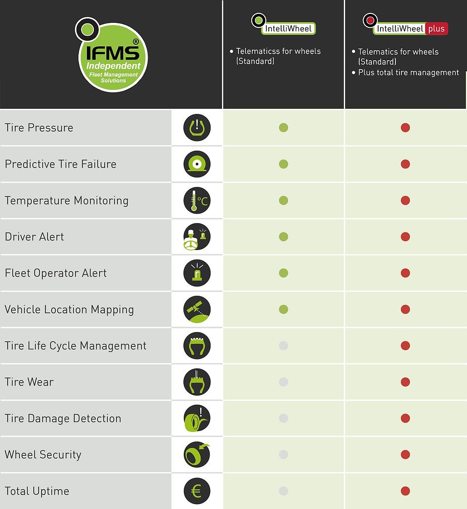 20190627_IFMS_Produkt_Grafik_englisch_VS