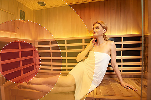 Sauna Gift Certificate for 3 Sessions