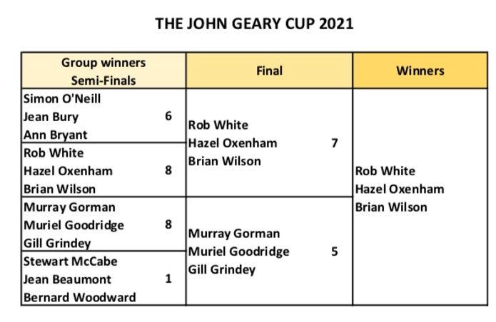 Final Results 2021.jpg