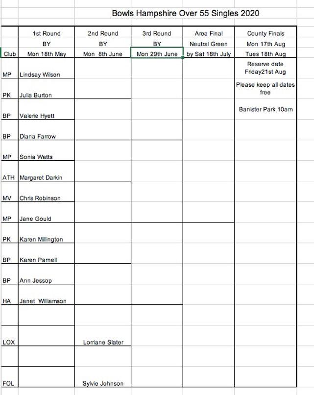 Over 55 Singles FEB 2020.jpg