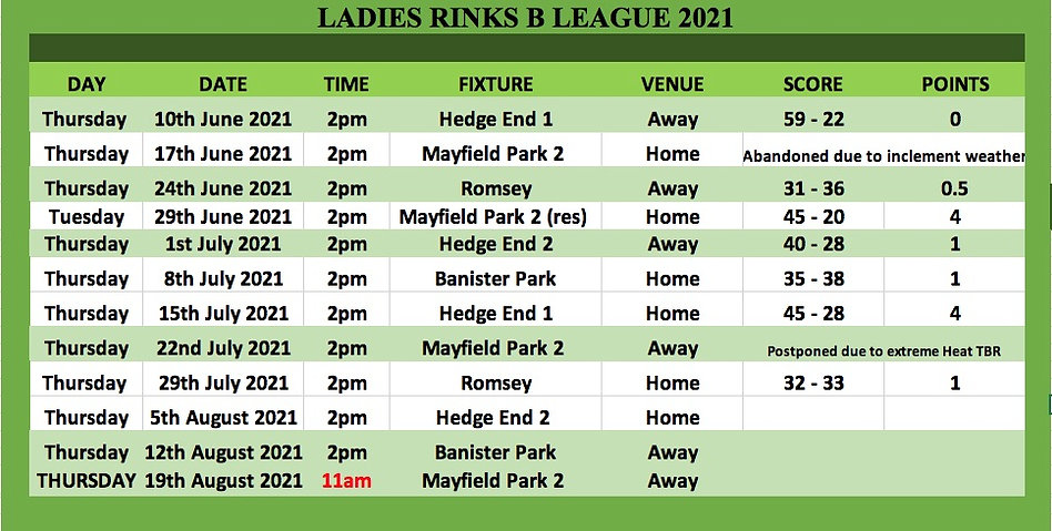 _B_ Leagues Results 29_07_21.jpg