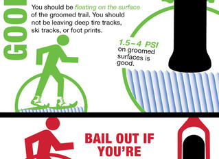 Trail Etiquette 201: Be Good to your WINTER Trails