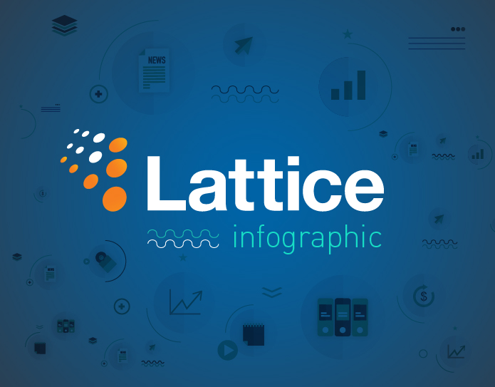 Infografía Lattice