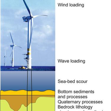 Windmill geology and engineering v3.jpg
