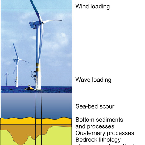 Windmill geology and engineering v3.jpg