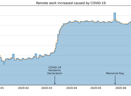 Cloud + Threat Report Aug 2020 - Netskope